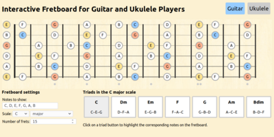 picture relating to Printable Fretboard named Blank Tab Sheets for Guitar and Ukulele as Printable PDF information